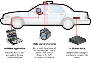 http://crimeblog.dallasnews.com/2012/04/dallas-pd-intends-to-use-licen.html/